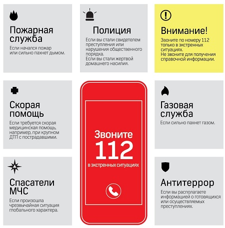 Служба  112